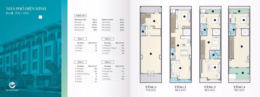 thiết kế nhà phố điển hình ecorivers